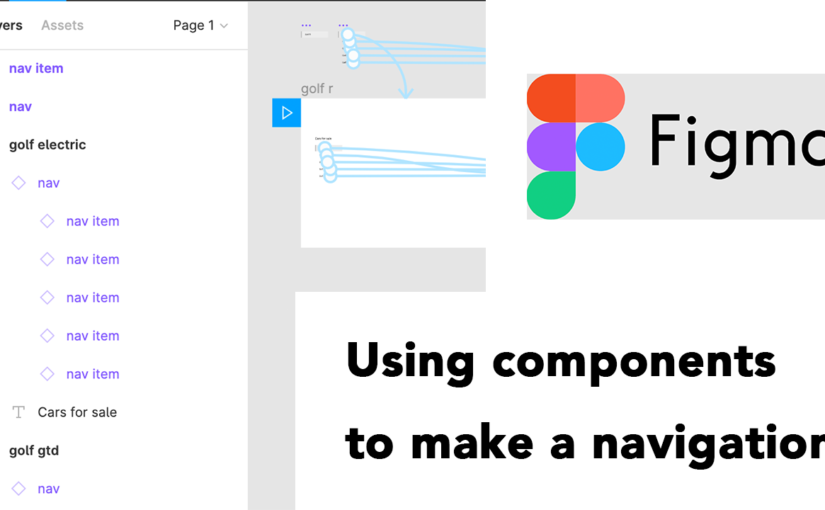 Figma Tutorial: how to make a navigation using editable components